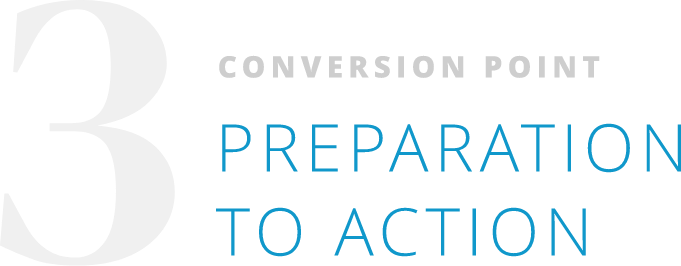 Preparation To Action
